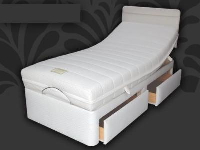 Power adjustable beds
